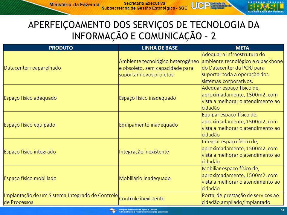 Ministério da Fazenda Secretaria Executiva Subsecretaria de Gestão Estratégica - SGE APERFEIÇOAMENTO DOS SERVIÇOS DE TECNOLOGIA DA INFORMAÇÃO E COMUNICAÇÃO – 2 23 PRODUTOLINHA DE BASEMETA Datacenter reaparelhado Ambiente tecnológico heterogêneo e obsoleto, sem capacidade para suportar novos projetos.