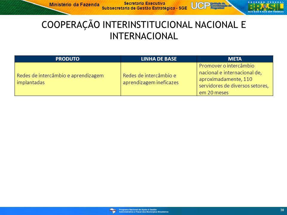 Ministério da Fazenda Secretaria Executiva Subsecretaria de Gestão Estratégica - SGE COOPERAÇÃO INTERINSTITUCIONAL NACIONAL E INTERNACIONAL 30 PRODUTOLINHA DE BASEMETA Redes de intercâmbio e aprendizagem implantadas Redes de intercâmbio e aprendizagem ineficazes Promover o intercâmbio nacional e internacional de, aproximadamente, 110 servidores de diversos setores, em 20 meses