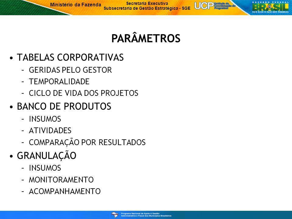 Ministério da Fazenda Secretaria Executiva Subsecretaria de Gestão Estratégica - SGE TABELAS CORPORATIVAS – GERIDAS PELO GESTOR – TEMPORALIDADE – CICLO DE VIDA DOS PROJETOS BANCO DE PRODUTOS – INSUMOS – ATIVIDADES – COMPARAÇÃO POR RESULTADOS GRANULAÇÃO – INSUMOS – MONITORAMENTO – ACOMPANHAMENTO PARÂMETROS