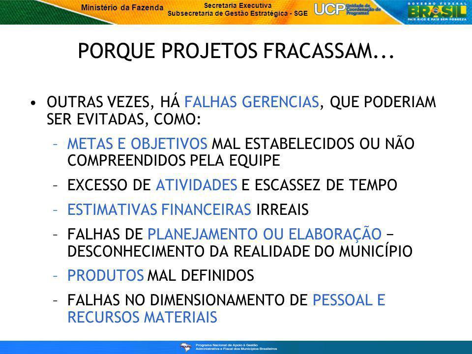 Ministério da Fazenda Secretaria Executiva Subsecretaria de Gestão Estratégica - SGE PORQUE PROJETOS FRACASSAM...