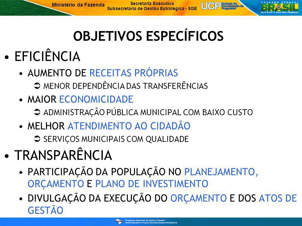 Ministério da Fazenda Secretaria Executiva Subsecretaria de Gestão Estratégica - SGE EFICIÊNCIA AUMENTO DE RECEITAS PRÓPRIAS MENOR DEPENDÊNCIA DAS TRANSFERÊNCIAS MAIOR ECONOMICIDADE ADMINISTRAÇÃO PÚBLICA MUNICIPAL COM BAIXO CUSTO MELHOR ATENDIMENTO AO CIDADÃO SERVIÇOS MUNICIPAIS COM QUALIDADE TRANSPARÊNCIA PARTICIPAÇÃO DA POPULAÇÃO NO PLANEJAMENTO, ORÇAMENTO E PLANO DE INVESTIMENTO DIVULGAÇÃO DA EXECUÇÃO DO ORÇAMENTO E DOS ATOS DE GESTÃO OBJETIVOS ESPECÍFICOS