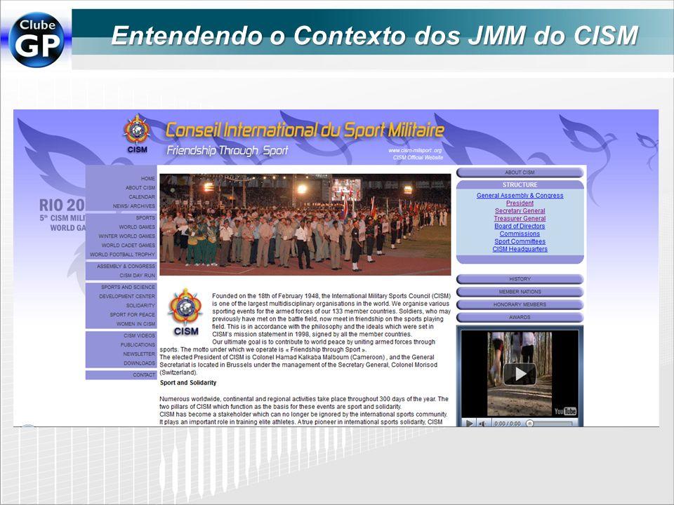 Entendendo o Contexto dos JMM do CISM