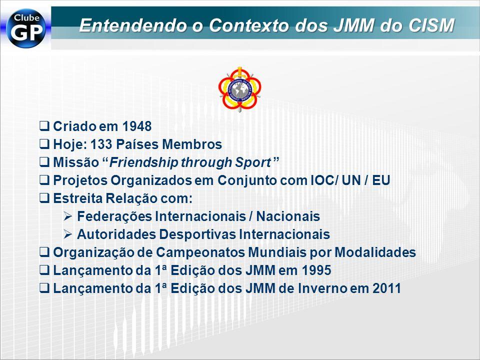 Criado em 1948 Hoje: 133 Países Membros Missão Friendship through Sport Projetos Organizados em Conjunto com IOC/ UN / EU Estreita Relação com: Federa