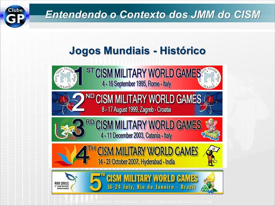 COMITÊ DE PLANEJAMENTO OPERACIONAL – 5º JOGOS MUNDIAIS MILITARES DO CISM Jogos Mundiais - Histórico Entendendo o Contexto dos JMM do CISM