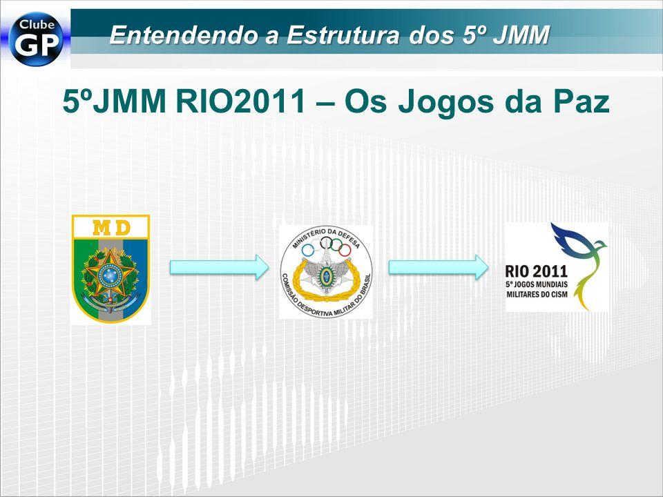5ºJMM RIO2011 – Os Jogos da Paz Entendendo a Estrutura dos 5º JMM