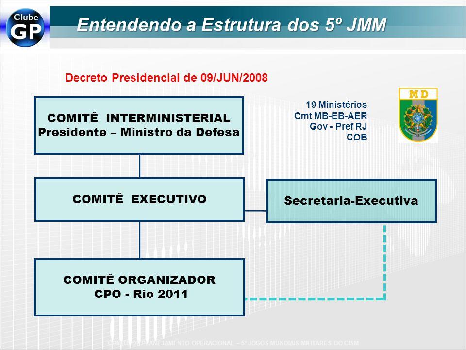 Decreto Presidencial de 09/JUN/2008 COMITÊ DE PLANEJAMENTO OPERACIONAL – 5º JOGOS MUNDIAIS MILITARES DO CISM COMITÊ ORGANIZADOR CPO - Rio 2011 COMITÊ