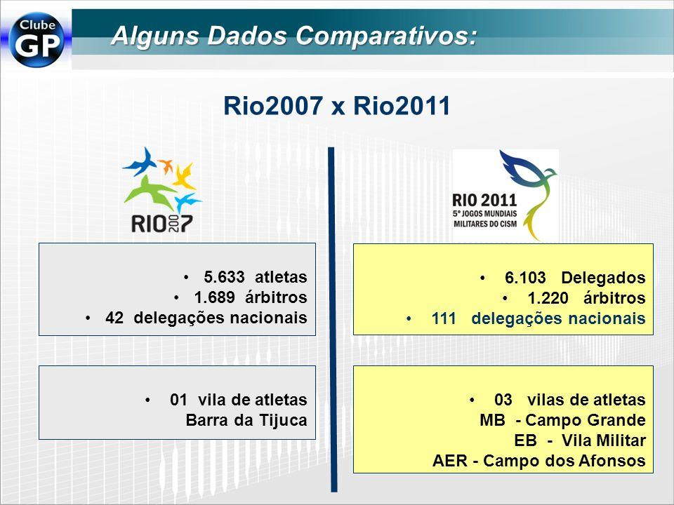 5.633 atletas 1.689 árbitros 42 delegações nacionais 6.103 Delegados 1.220 árbitros 111 delegações nacionais 03 vilas de atletas MB - Campo Grande EB