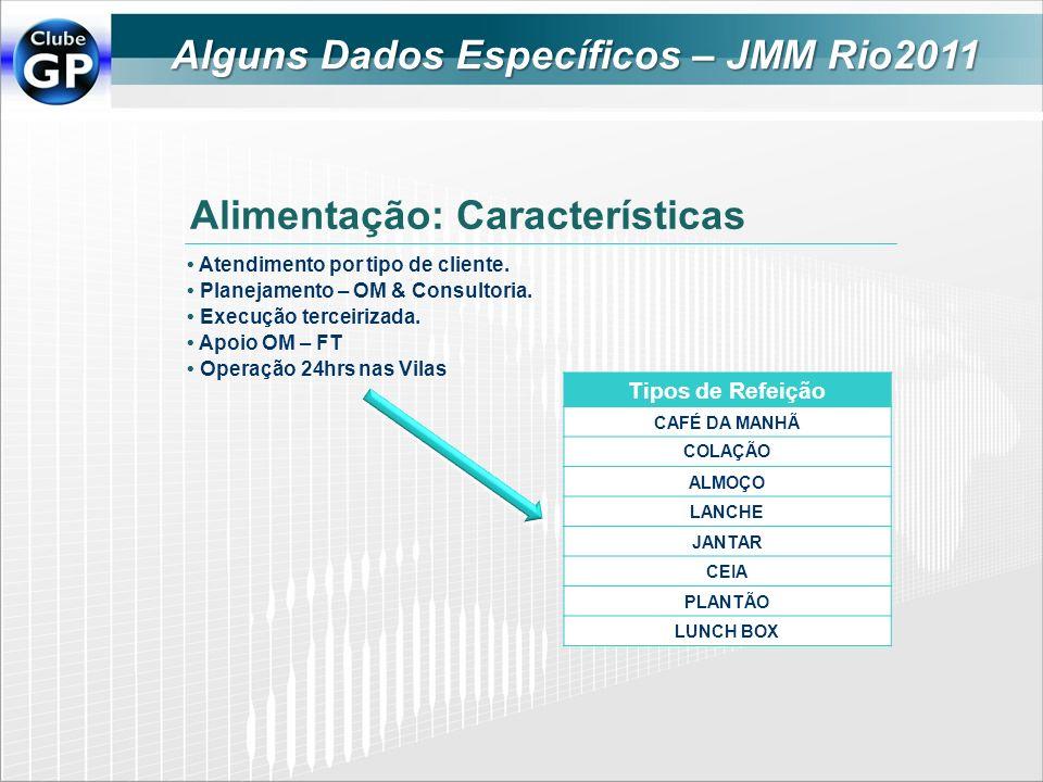 Alguns Dados Específicos – JMM Rio2011 Atendimento por tipo de cliente. Planejamento – OM & Consultoria. Execução terceirizada. Apoio OM – FT Operação
