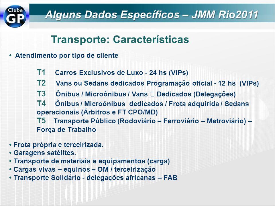 Atendimento por tipo de cliente T1 Carros Exclusivos de Luxo - 24 hs (VIPs) T2 Vans ou Sedans dedicados Programação oficial - 12 hs (VIPs) T3 Ônibus /