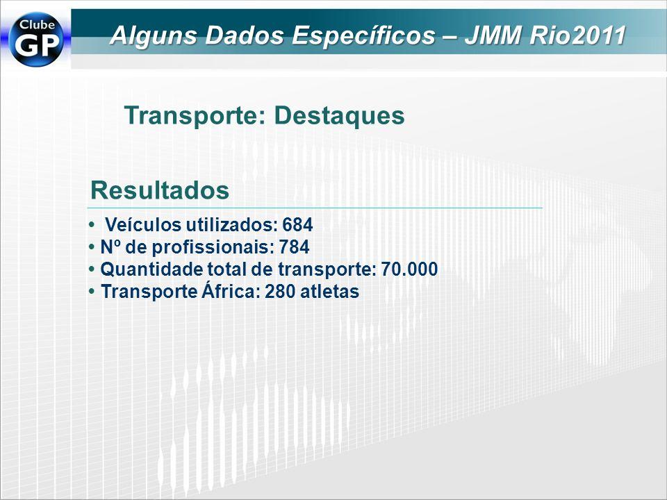 Alguns Dados Específicos – JMM Rio2011 Transporte: Destaques Veículos utilizados: 684 Nº de profissionais: 784 Quantidade total de transporte: 70.000