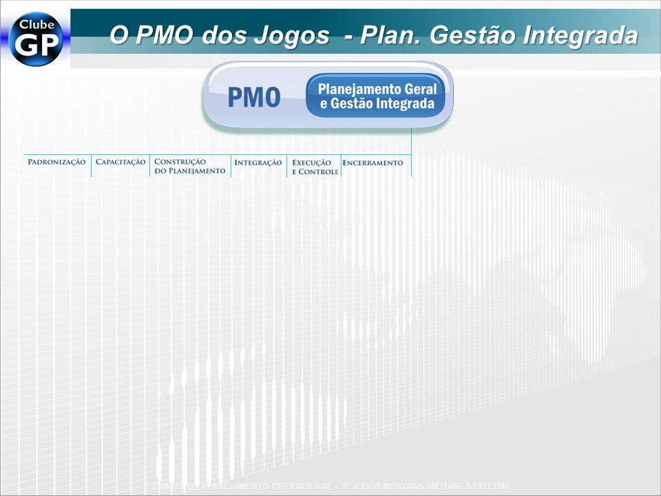 COMITÊ DE PLANEJAMENTO OPERACIONAL – 5º JOGOS MUNDIAIS MILITARES DO CISM O PMO dos Jogos - Plan. Gestão Integrada