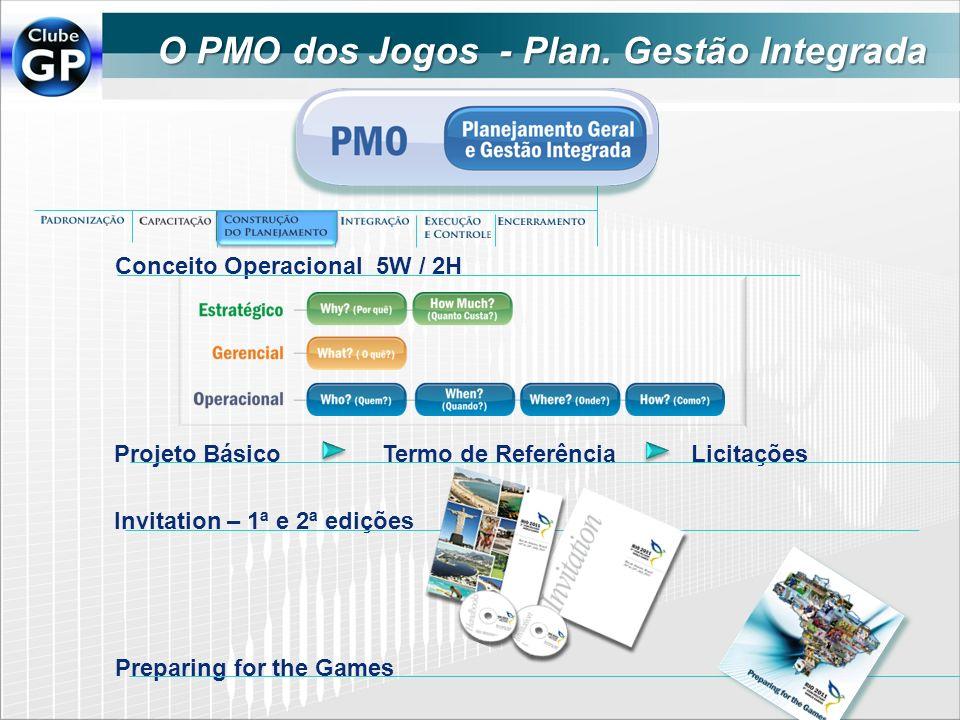 O PMO dos Jogos - Plan. Gestão Integrada Conceito Operacional 5W / 2H Invitation – 1ª e 2ª edições Projeto Básico Termo de Referência Licitações Prepa