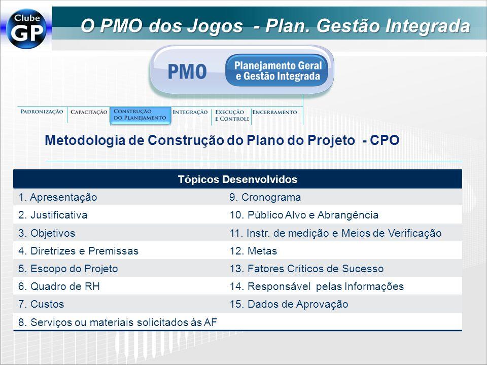 O PMO dos Jogos - Plan. Gestão Integrada Metodologia de Construção do Plano do Projeto - CPO Tópicos Desenvolvidos 1. Apresentação9. Cronograma 2. Jus