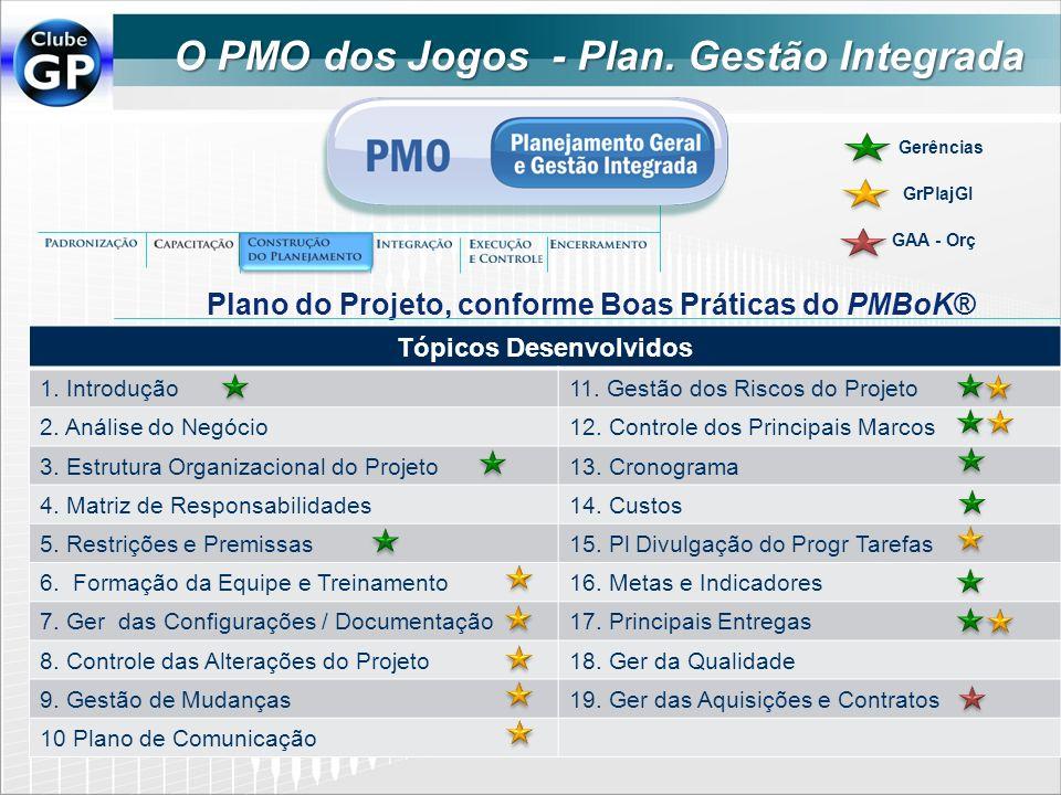 O PMO dos Jogos - Plan. Gestão Integrada Tópicos Desenvolvidos 1. Introdução11. Gestão dos Riscos do Projeto 2. Análise do Negócio12. Controle dos Pri