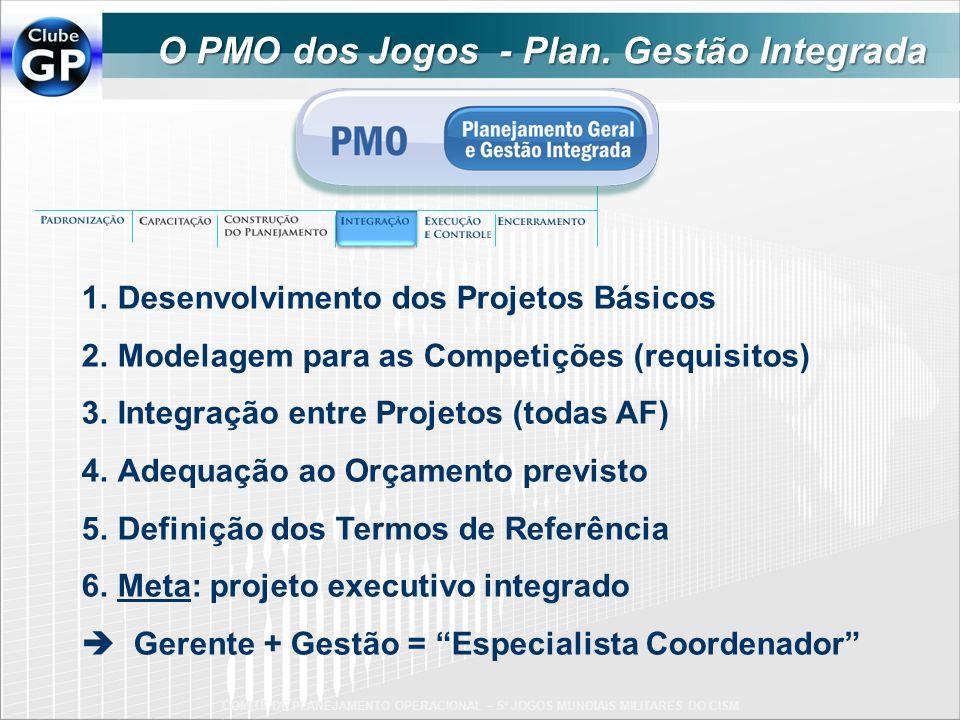 COMITÊ DE PLANEJAMENTO OPERACIONAL – 5º JOGOS MUNDIAIS MILITARES DO CISM O PMO dos Jogos - Plan. Gestão Integrada 1.Desenvolvimento dos Projetos Básic
