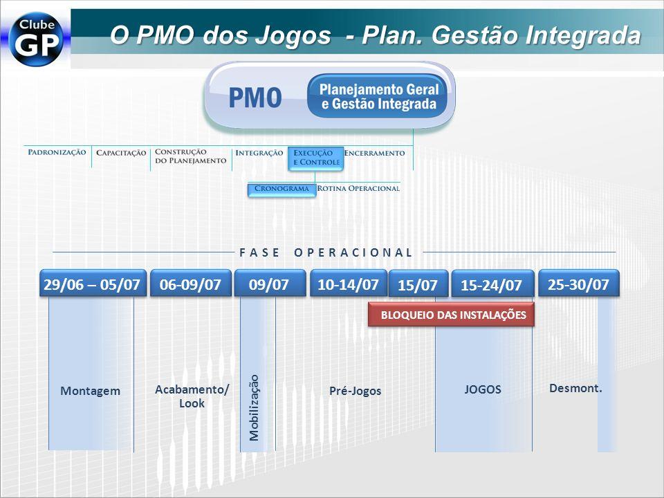 O PMO dos Jogos - Plan. Gestão Integrada 29/06 – 05/0706-09/0709/0710-14/07 Montagem JOGOS Pré-Jogos Mobilização Desmont. Acabamento/ Look 15/0715-24/