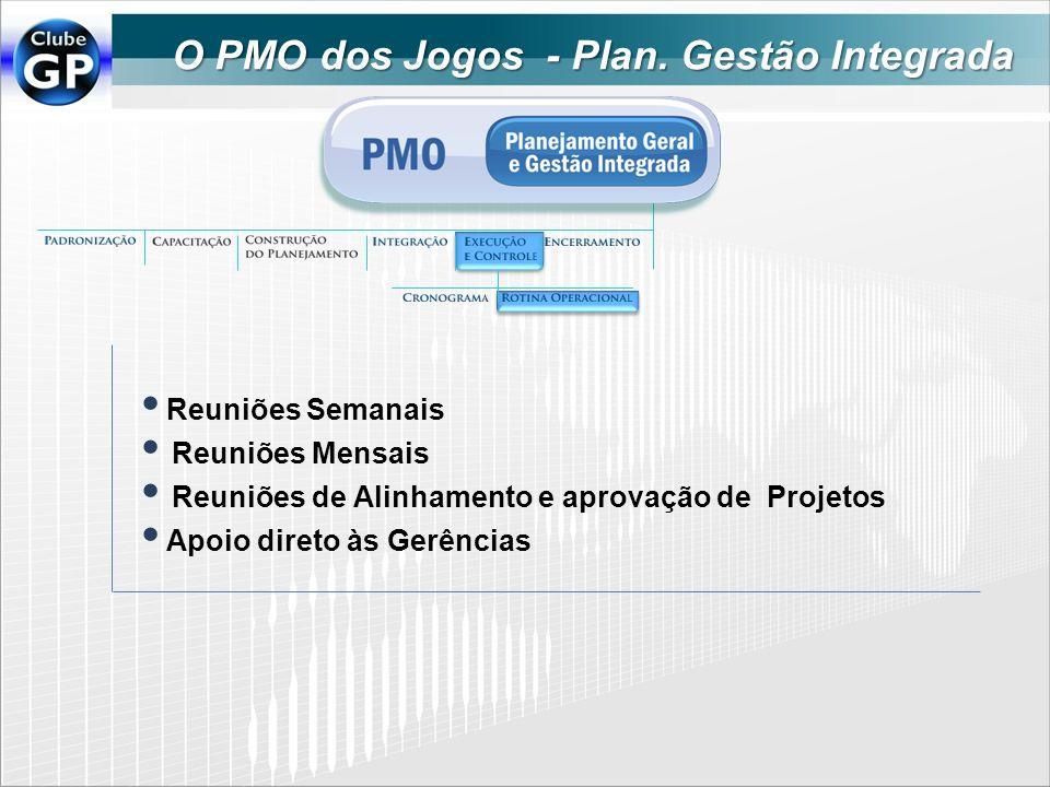 O PMO dos Jogos - Plan. Gestão Integrada Reuniões Semanais Reuniões Mensais Reuniões de Alinhamento e aprovação de Projetos Apoio direto às Gerências