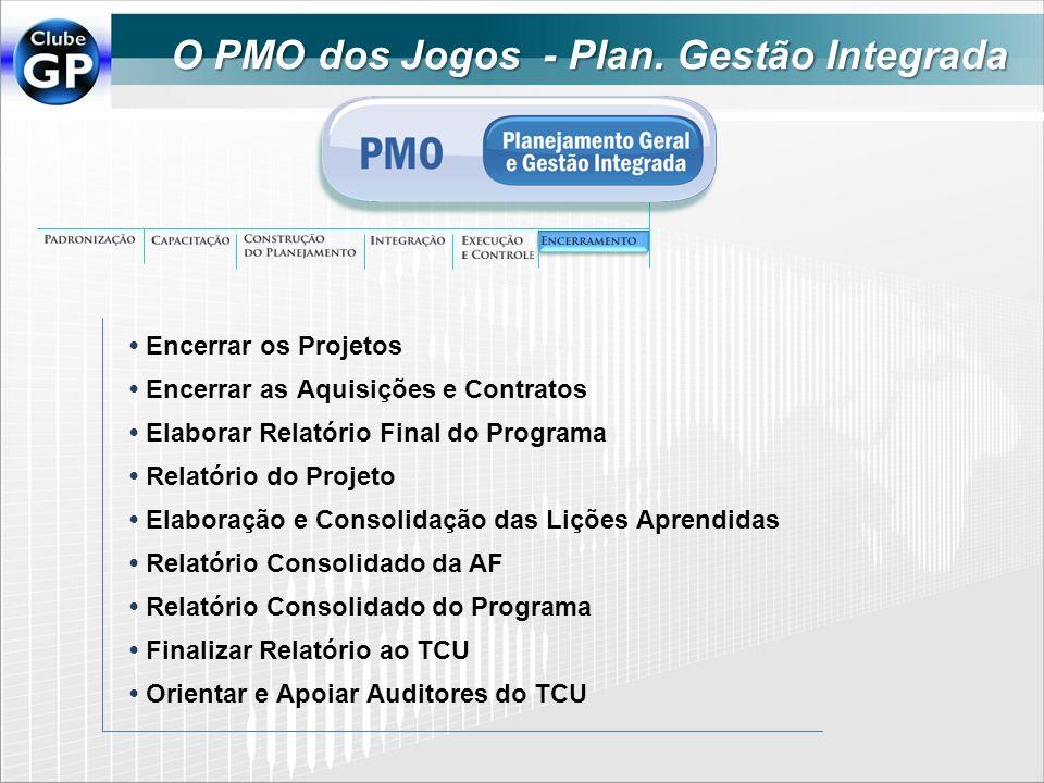 O PMO dos Jogos - Plan. Gestão Integrada Encerrar os Projetos Encerrar as Aquisições e Contratos Elaborar Relatório Final do Programa Relatório do Pro