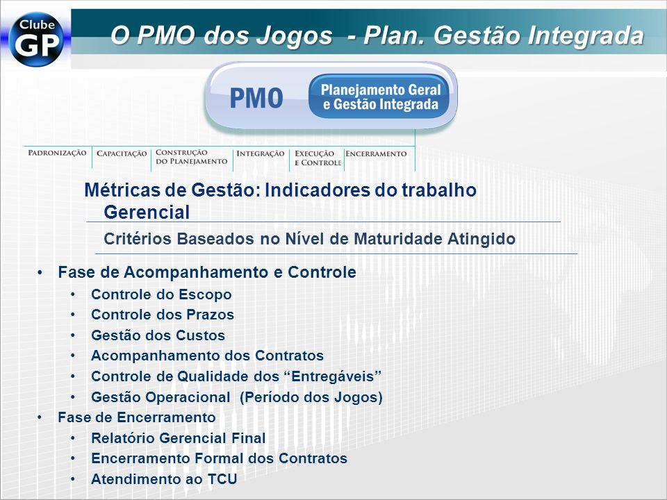 O PMO dos Jogos - Plan. Gestão Integrada Métricas de Gestão: Indicadores do trabalho Gerencial Critérios Baseados no Nível de Maturidade Atingido Fase