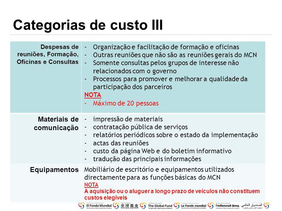 Categorias de custo III Despesas de reuniões, Formação, Oficinas e Consultas -Organização e facilitação de formação e oficinas -Outras reuniões que nã