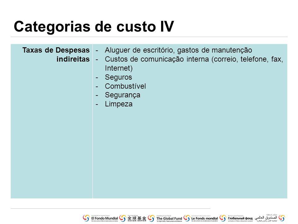 Categorias de custo IV Taxas de Despesas indireitas -Aluguer de escritório, gastos de manutenção -Custos de comunicação interna (correio, telefone, fa