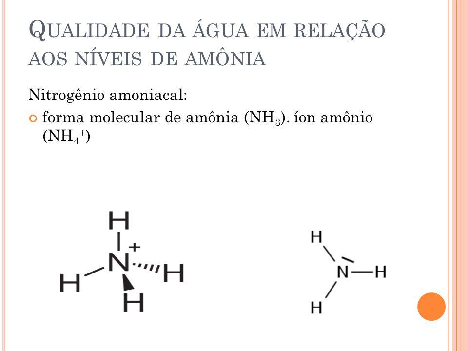 Q UALIDADE DA ÁGUA EM RELAÇÃO AOS NÍVEIS DE AMÔNIA Nitrogênio amoniacal: forma molecular de amônia (NH 3 ).