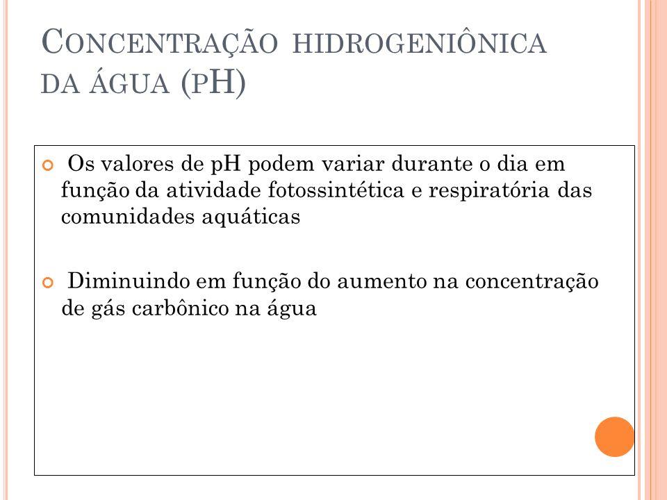 C ONCENTRAÇÃO HIDROGENIÔNICA DA ÁGUA ( P H) Os valores de pH podem variar durante o dia em função da atividade fotossintética e respiratória das comunidades aquáticas Diminuindo em função do aumento na concentração de gás carbônico na água