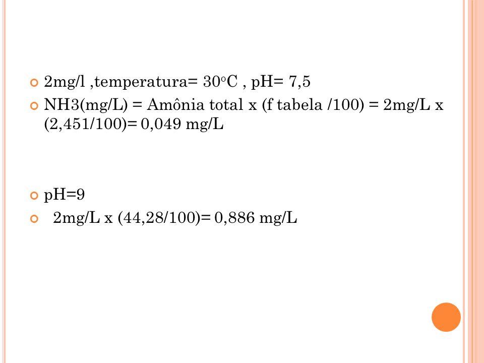 2mg/l,temperatura= 30 o C, pH= 7,5 NH3(mg/L) = Amônia total x (f tabela /100) = 2mg/L x (2,451/100)= 0,049 mg/L pH=9 2mg/L x (44,28/100)= 0,886 mg/L