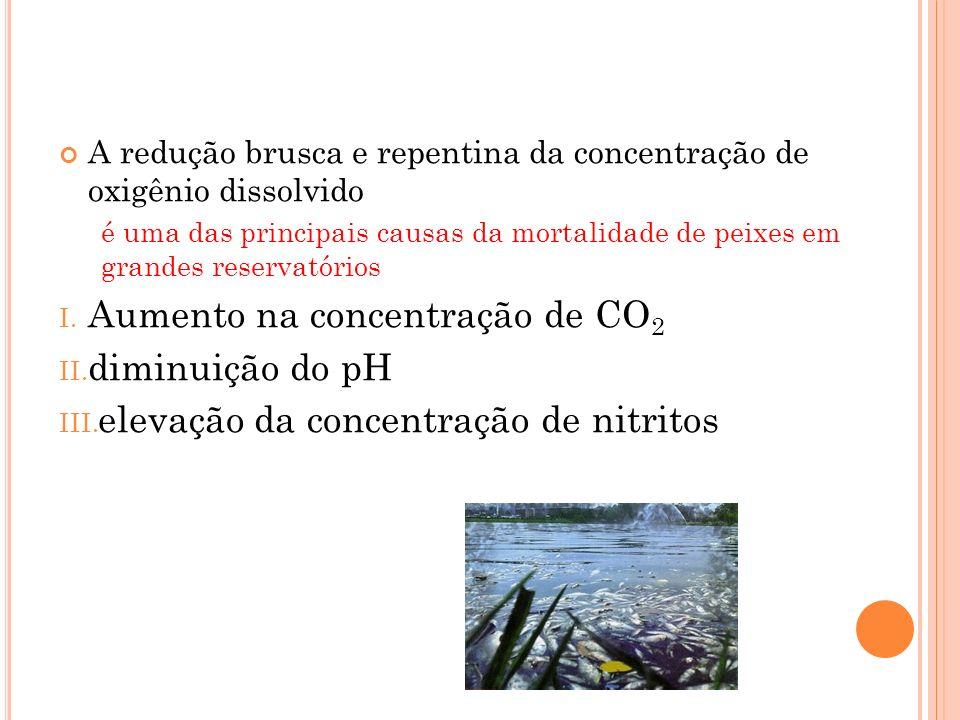 A redução brusca e repentina da concentração de oxigênio dissolvido é uma das principais causas da mortalidade de peixes em grandes reservatórios I.