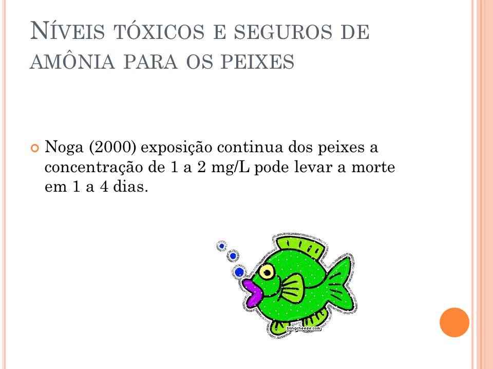 N ÍVEIS TÓXICOS E SEGUROS DE AMÔNIA PARA OS PEIXES Noga (2000) exposição continua dos peixes a concentração de 1 a 2 mg/L pode levar a morte em 1 a 4 dias.