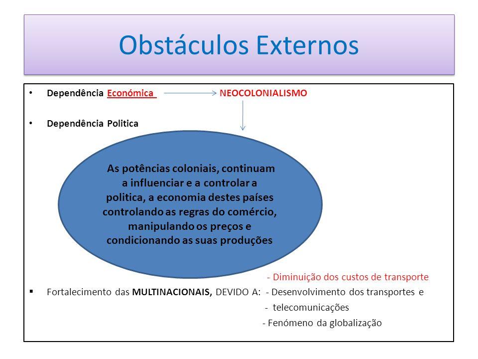 Obstáculos Externos Dependência Económica NEOCOLONIALISMO Dependência Politica - Diminuição dos custos de transporte Fortalecimento das MULTINACIONAIS