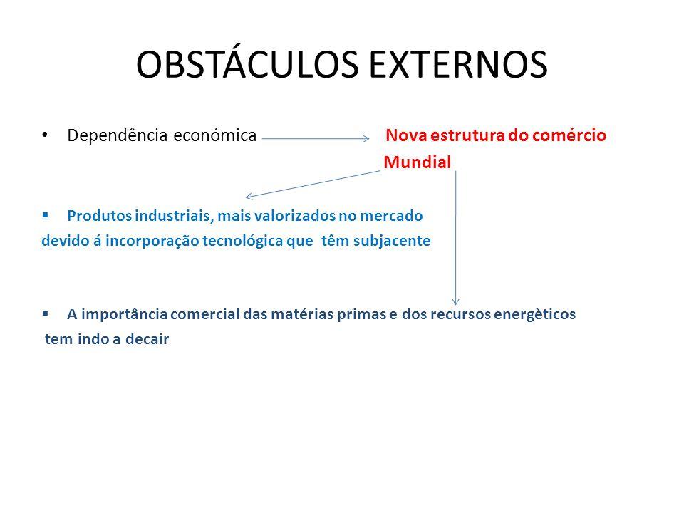 OBSTÁCULOS EXTERNOS Dependência económica Nova estrutura do comércio Mundial Produtos industriais, mais valorizados no mercado devido á incorporação t
