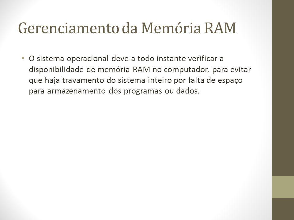 Gerenciamento da Memória RAM O sistema operacional deve a todo instante verificar a disponibilidade de memória RAM no computador, para evitar que haja travamento do sistema inteiro por falta de espaço para armazenamento dos programas ou dados.
