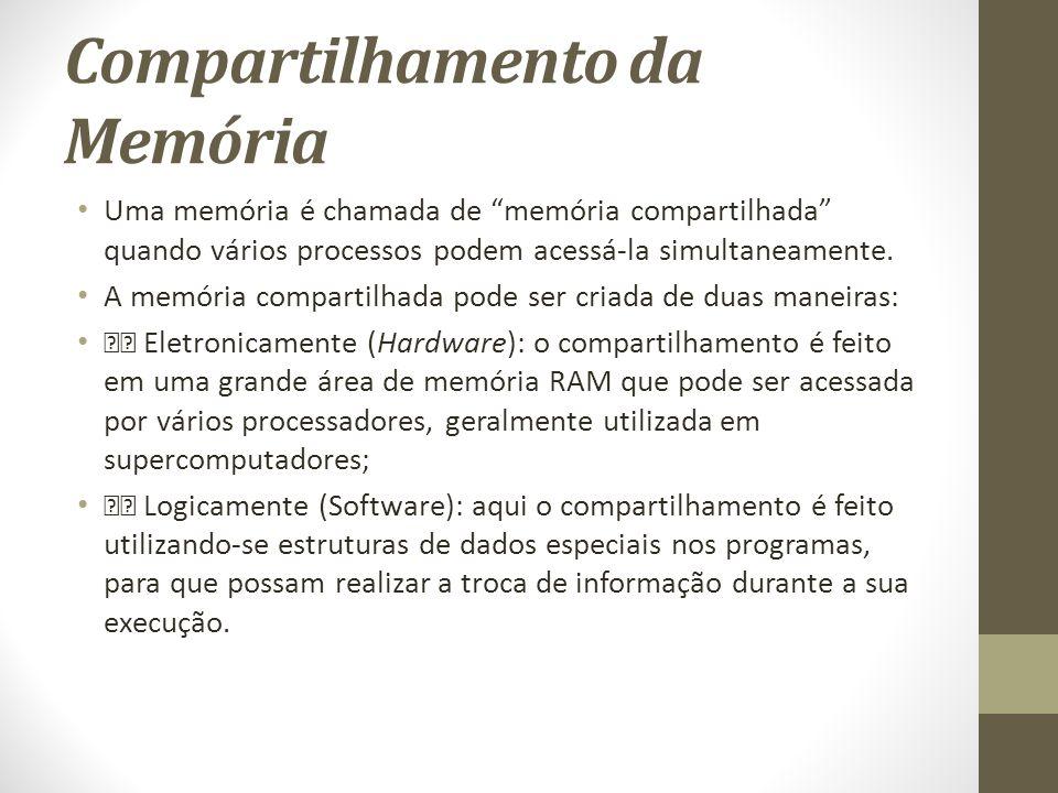 Compartilhamento da Memória Uma memória é chamada de memória compartilhada quando vários processos podem acessá-la simultaneamente.
