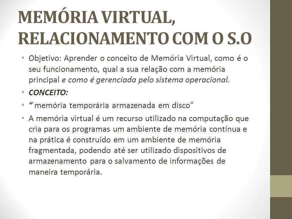 MEMÓRIA VIRTUAL, RELACIONAMENTO COM O S.O Objetivo: Aprender o conceito de Memória Virtual, como é o seu funcionamento, qual a sua relação com a memória principal e como é gerenciada pelo sistema operacional.