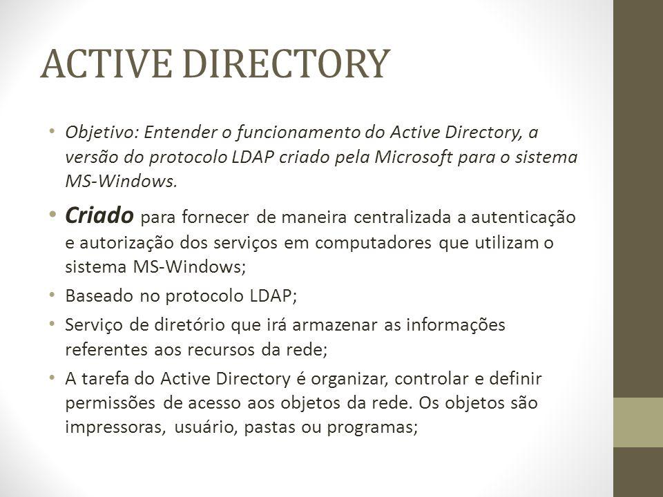 ACTIVE DIRECTORY Objetivo: Entender o funcionamento do Active Directory, a versão do protocolo LDAP criado pela Microsoft para o sistema MS-Windows.