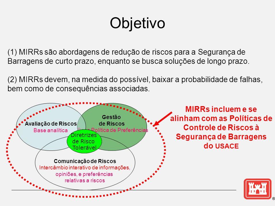(1) MIRRs são abordagens de redução de riscos para a Segurança de Barragens de curto prazo, enquanto se busca soluções de longo prazo. (2) MIRRs devem
