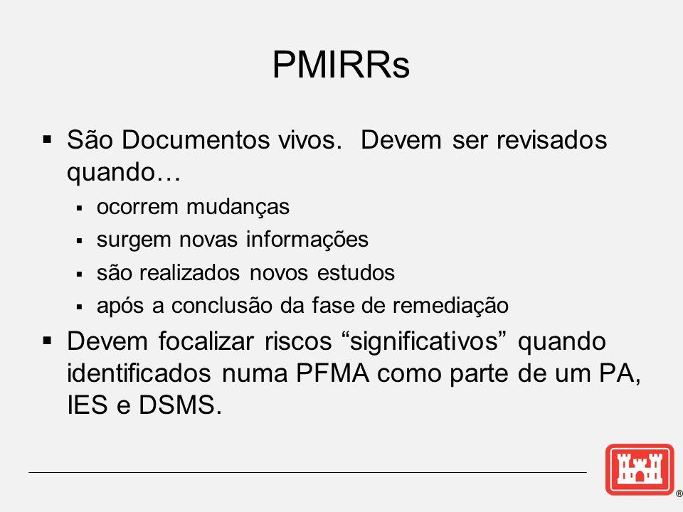 PMIRRs São Documentos vivos. Devem ser revisados quando… ocorrem mudanças surgem novas informações são realizados novos estudos após a conclusão da fa