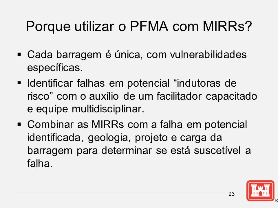 23 Porque utilizar o PFMA com MIRRs? Cada barragem é única, com vulnerabilidades específicas. Identificar falhas em potencial indutoras de risco com o