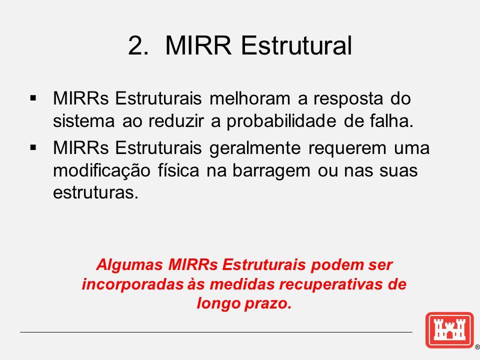 MIRRs Estruturais melhoram a resposta do sistema ao reduzir a probabilidade de falha.