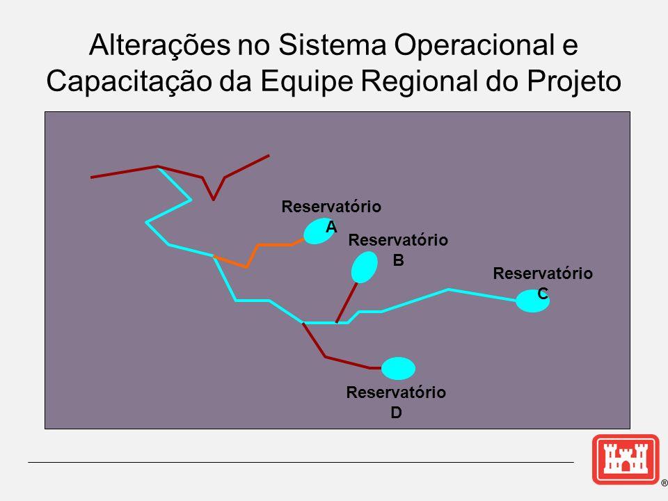 Reservatório A Reservatório B Reservatório C Reservatório D Alterações no Sistema Operacional e Capacitação da Equipe Regional do Projeto
