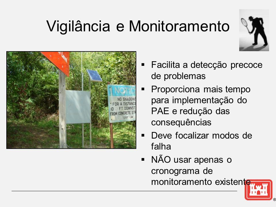 Vigilância e Monitoramento Facilita a detecção precoce de problemas Proporciona mais tempo para implementação do PAE e redução das consequências Deve focalizar modos de falha NÃO usar apenas o cronograma de monitoramento existente
