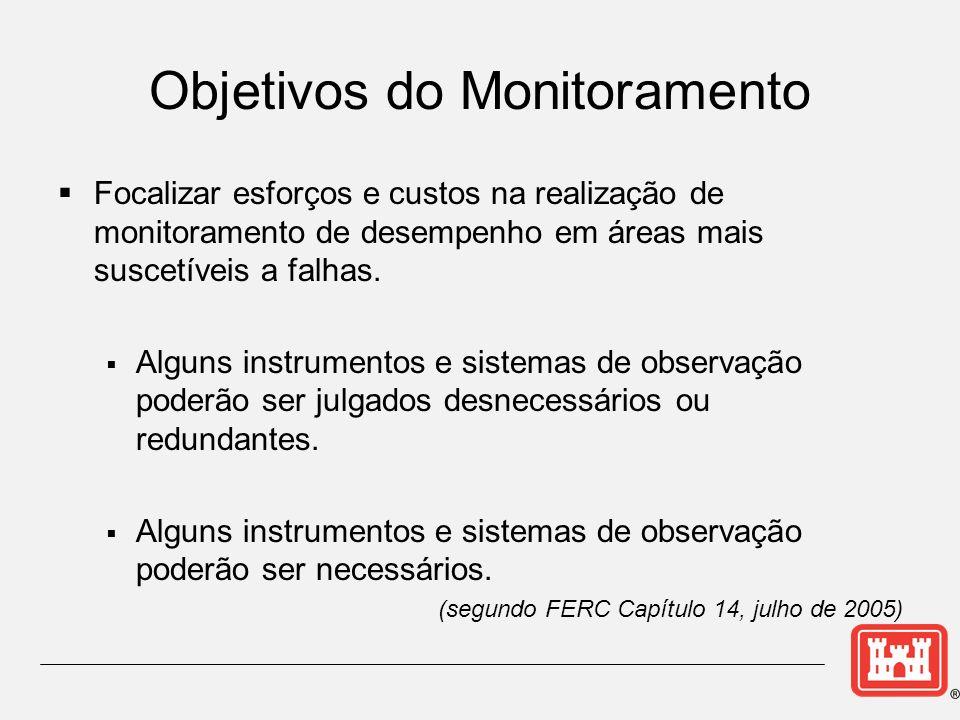 Focalizar esforços e custos na realização de monitoramento de desempenho em áreas mais suscetíveis a falhas.