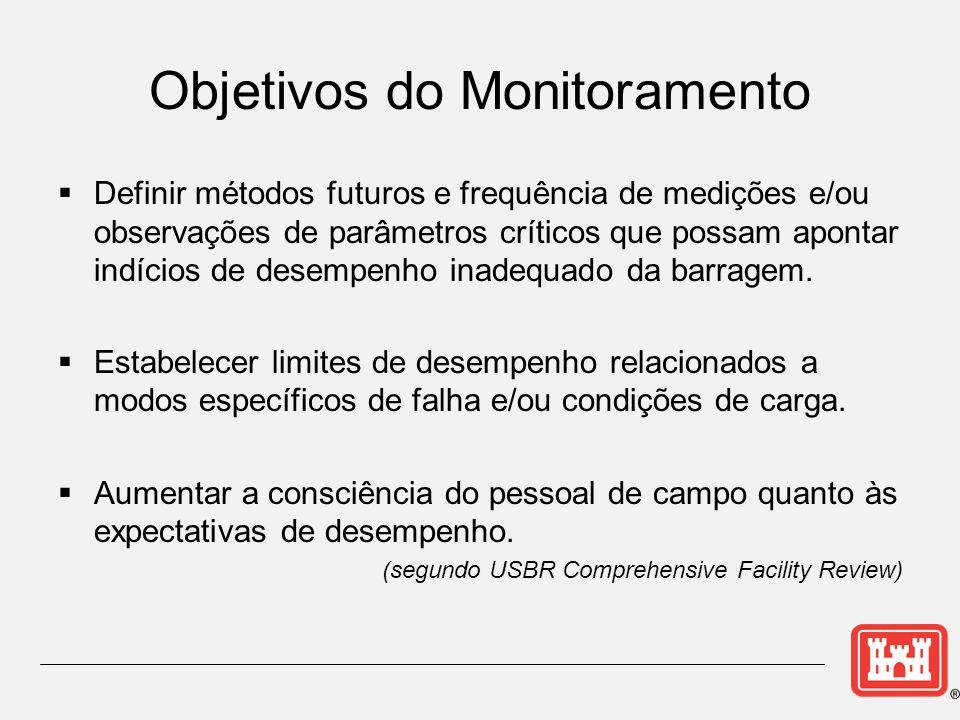Definir métodos futuros e frequência de medições e/ou observações de parâmetros críticos que possam apontar indícios de desempenho inadequado da barragem.