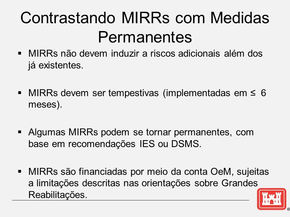 Contrastando MIRRs com Medidas Permanentes MIRRs não devem induzir a riscos adicionais além dos já existentes. MIRRs devem ser tempestivas (implementa