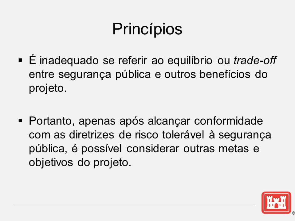 Princípios É inadequado se referir ao equilíbrio ou trade-off entre segurança pública e outros benefícios do projeto. Portanto, apenas após alcançar c
