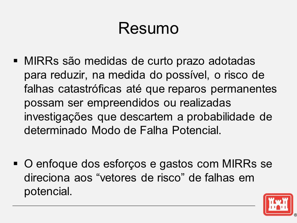 MIRRs são medidas de curto prazo adotadas para reduzir, na medida do possível, o risco de falhas catastróficas até que reparos permanentes possam ser