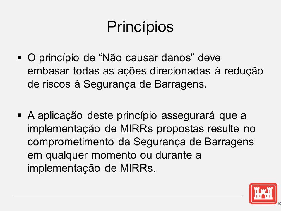 Princípios O princípio de Não causar danos deve embasar todas as ações direcionadas à redução de riscos à Segurança de Barragens.