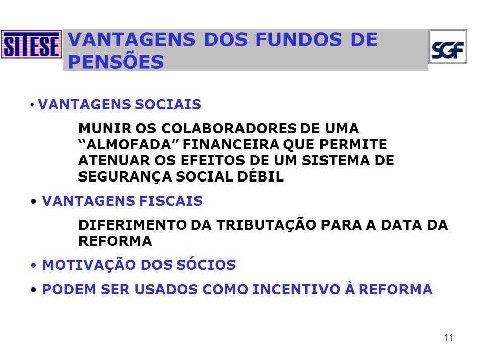11 VANTAGENS DOS FUNDOS DE PENSÕES VANTAGENS SOCIAIS MUNIR OS COLABORADORES DE UMA ALMOFADA FINANCEIRA QUE PERMITE ATENUAR OS EFEITOS DE UM SISTEMA DE SEGURANÇA SOCIAL DÉBIL VANTAGENS FISCAIS DIFERIMENTO DA TRIBUTAÇÃO PARA A DATA DA REFORMA MOTIVAÇÃO DOS SÓCIOS PODEM SER USADOS COMO INCENTIVO À REFORMA