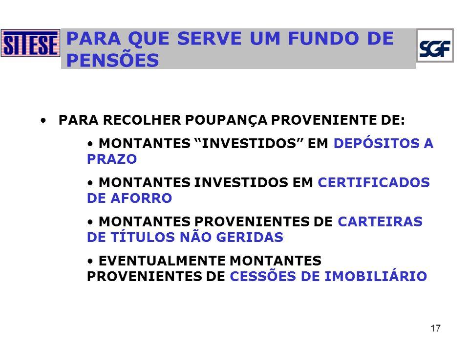 17 PARA QUE SERVE UM FUNDO DE PENSÕES PARA RECOLHER POUPANÇA PROVENIENTE DE: MONTANTES INVESTIDOS EM DEPÓSITOS A PRAZO MONTANTES INVESTIDOS EM CERTIFICADOS DE AFORRO MONTANTES PROVENIENTES DE CARTEIRAS DE TÍTULOS NÃO GERIDAS EVENTUALMENTE MONTANTES PROVENIENTES DE CESSÕES DE IMOBILIÁRIO